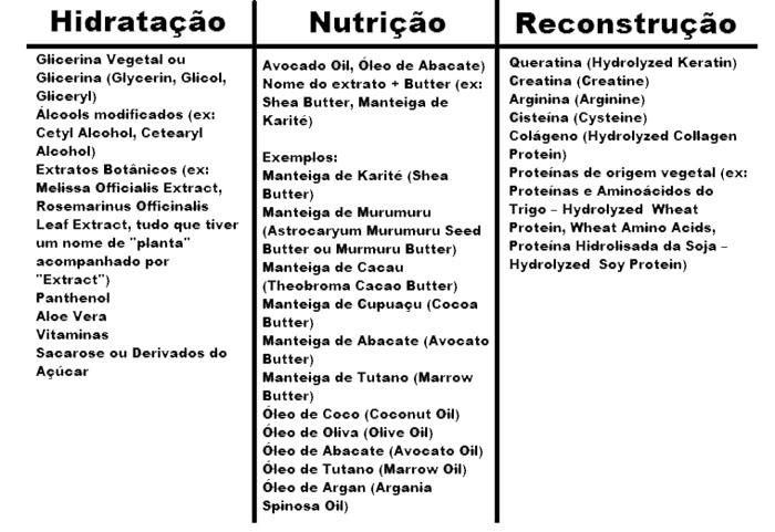 tabela-componentes (1)